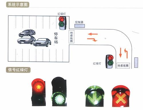 广州智能停车场管理系统车位探测装置