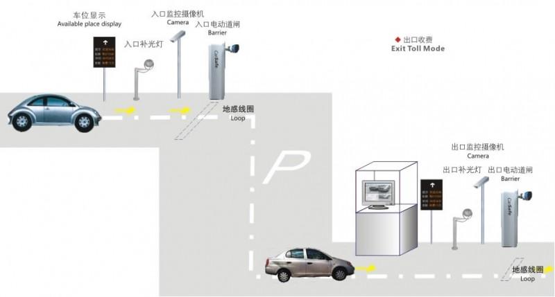 广州智能停车场管理系统引导区域控制器