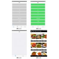 计语餐饮管理软件(SaaS版)极低售价 招合作伙伴
