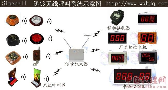 青岛地区招迅铃无线呼叫器代理